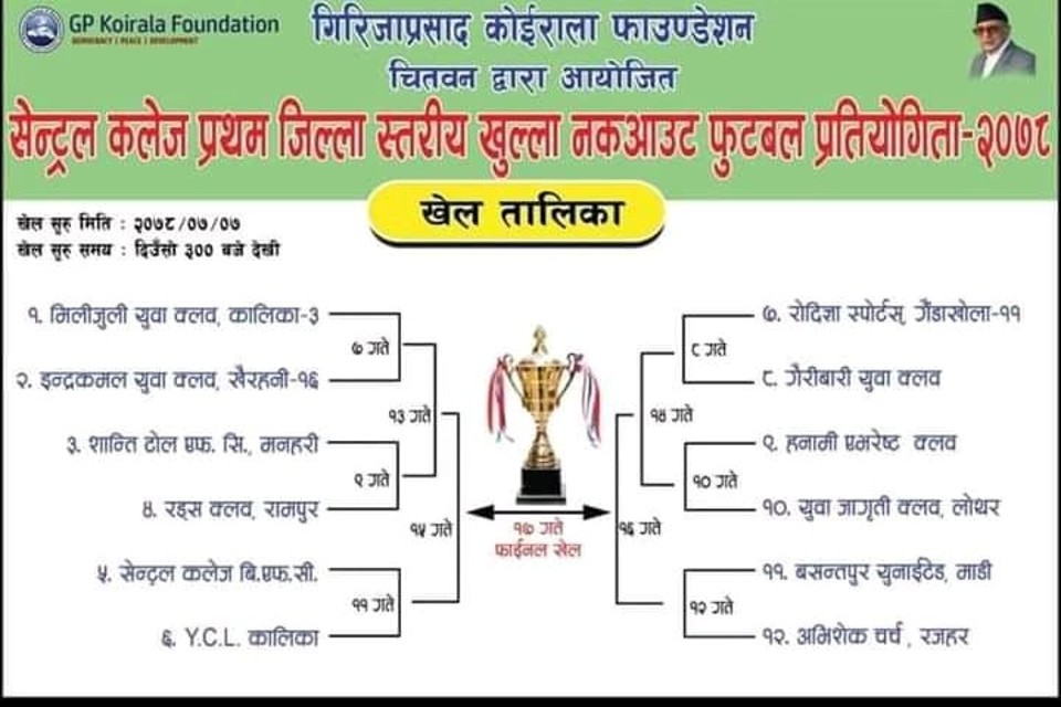 Central College 1st Chitwan District Wide Knock Out Championship From Tomorrow; LIVE On GoalNepal